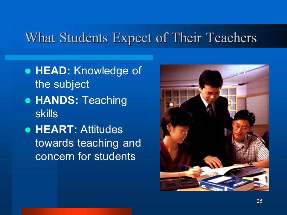 25 What Students Expect of Their Teachers HEAD: Knowledge of the subject HANDS: Teaching skills HEART: Attitudes towards teaching and concern for students