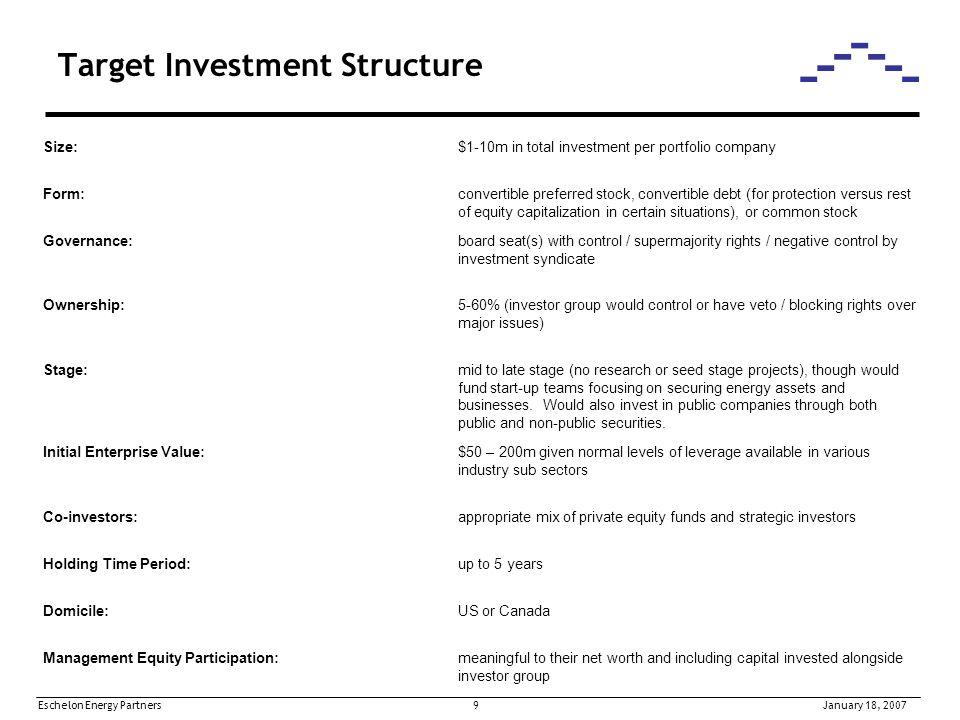 Eschelon Energy Partners 10January 18, 2007 Current Portfolio Itron Inc.