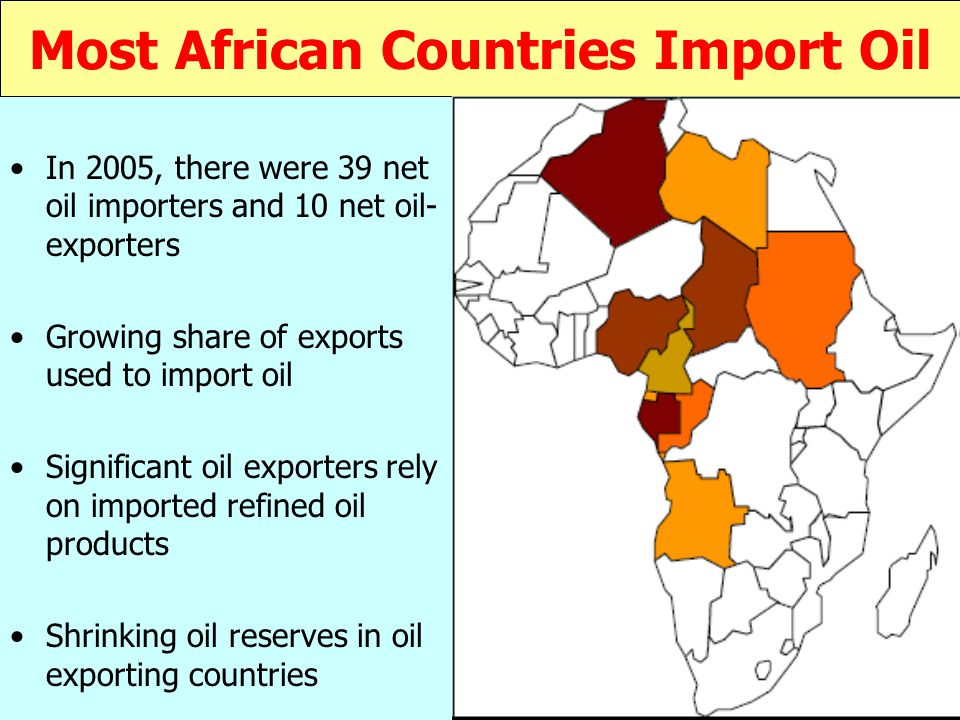 Most African Countries Import Oil In 2005, there were 39 net oil importers and 10 net oil- exporters Growing share of exports used to import oil Significant oil exporters rely on imported refined oil products Shrinking oil reserves in oil exporting countries