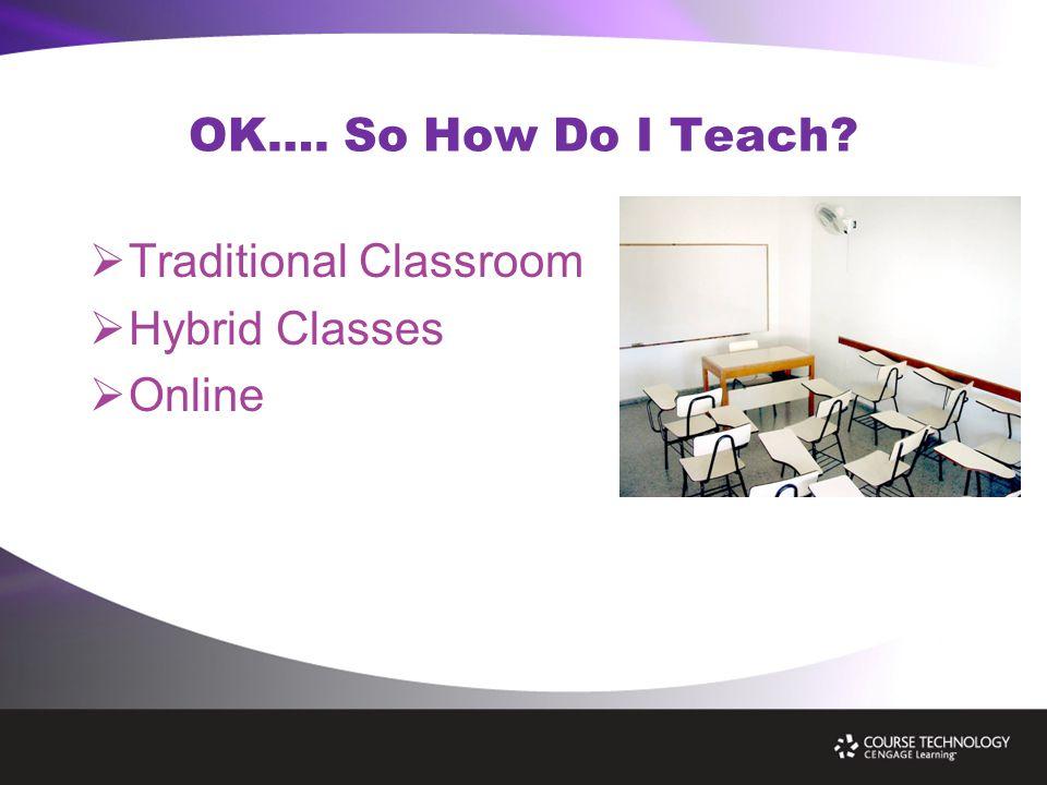 OK…. So How Do I Teach?  Traditional Classroom  Hybrid Classes  Online