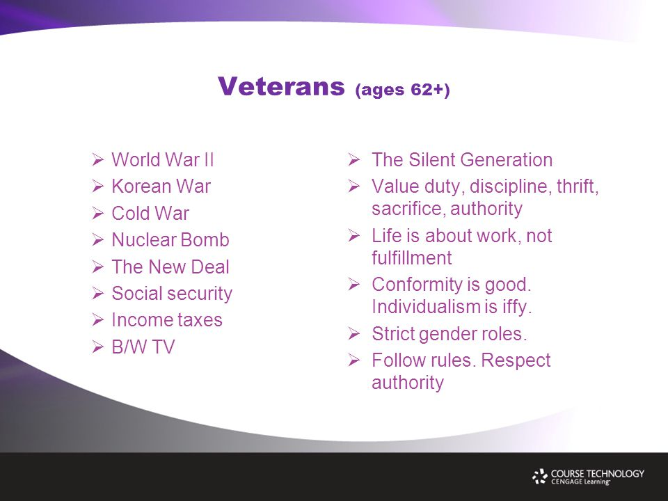 Veterans (ages 62+)  World War II  Korean War  Cold War  Nuclear Bomb  The New Deal  Social security  Income taxes  B/W TV  The Silent Generation  Value duty, discipline, thrift, sacrifice, authority  Life is about work, not fulfillment  Conformity is good.