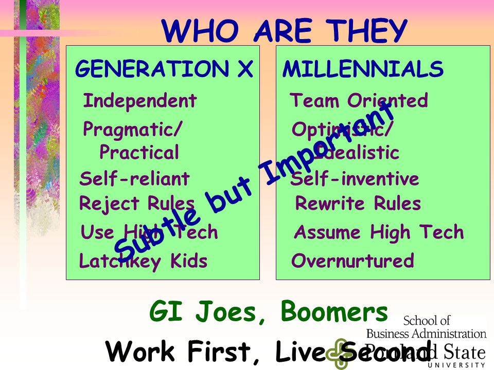 WHO ARE THEY GI Joes, Boomers Work First, Live Second GENERATION X MILLENNIALS Independent Team Oriented Pragmatic/ Optimistic/ Practical Idealistic Self-reliant Self-inventive Reject Rules Rewrite Rules Use High Tech Assume High Tech Latchkey Kids Overnurtured Subtle but Important