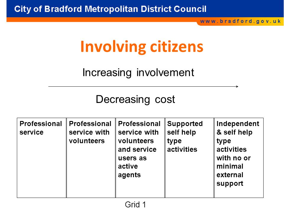 Challenges Metrics – difficult to establish Outcomes might be slow to realise Where are savings in the whole system.