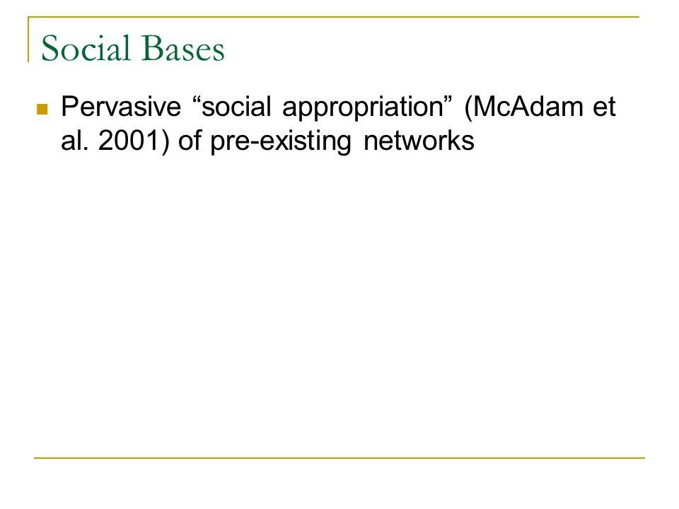 "Social Bases Pervasive ""social appropriation"" (McAdam et al. 2001) of pre-existing networks"