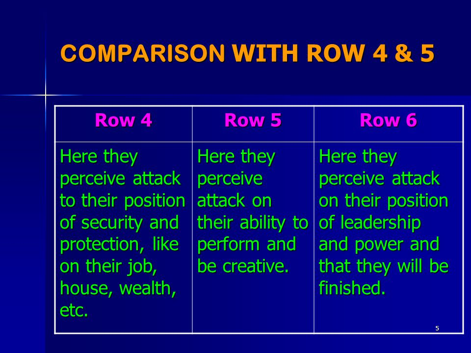 5 COMPARISON WITH ROW 4 & 5 Row 4 Row 5 Row 6 Here they perceive attack to their position of security and protection, like on their job, house, wealth, etc.