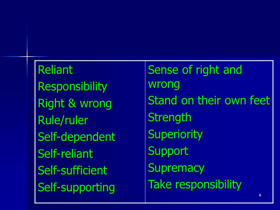 9 ReliantResponsibility Right & wrong Rule/rulerSelf-dependentSelf-reliantSelf-sufficientSelf-supporting Sense of right and wrong Stand on their own feet StrengthSuperioritySupportSupremacy Take responsibility
