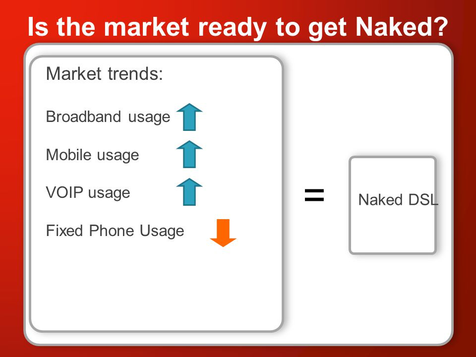 Are you ready to get Naked.Naked DSL isn't for everybody.