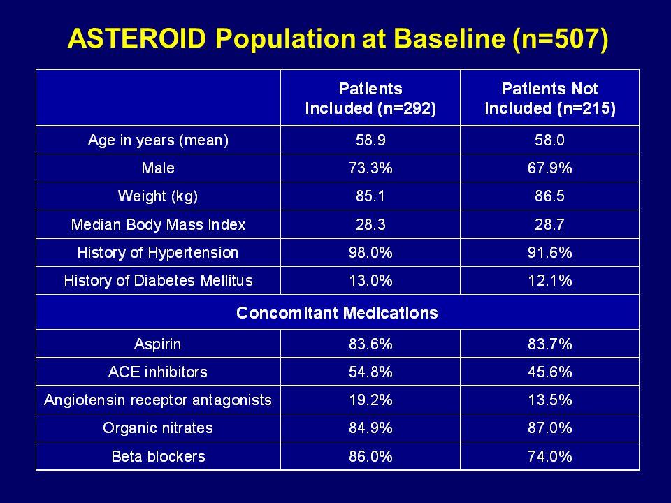 ASTEROID Population at Baseline (n=507)