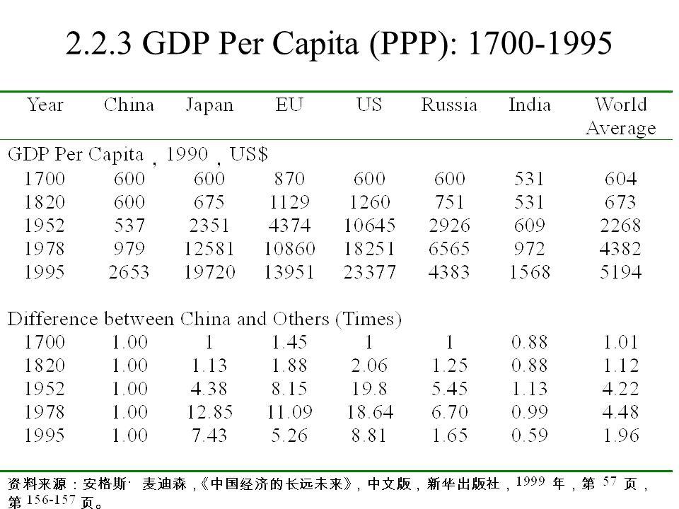 2.2.3 GDP Per Capita (PPP): 1700-1995