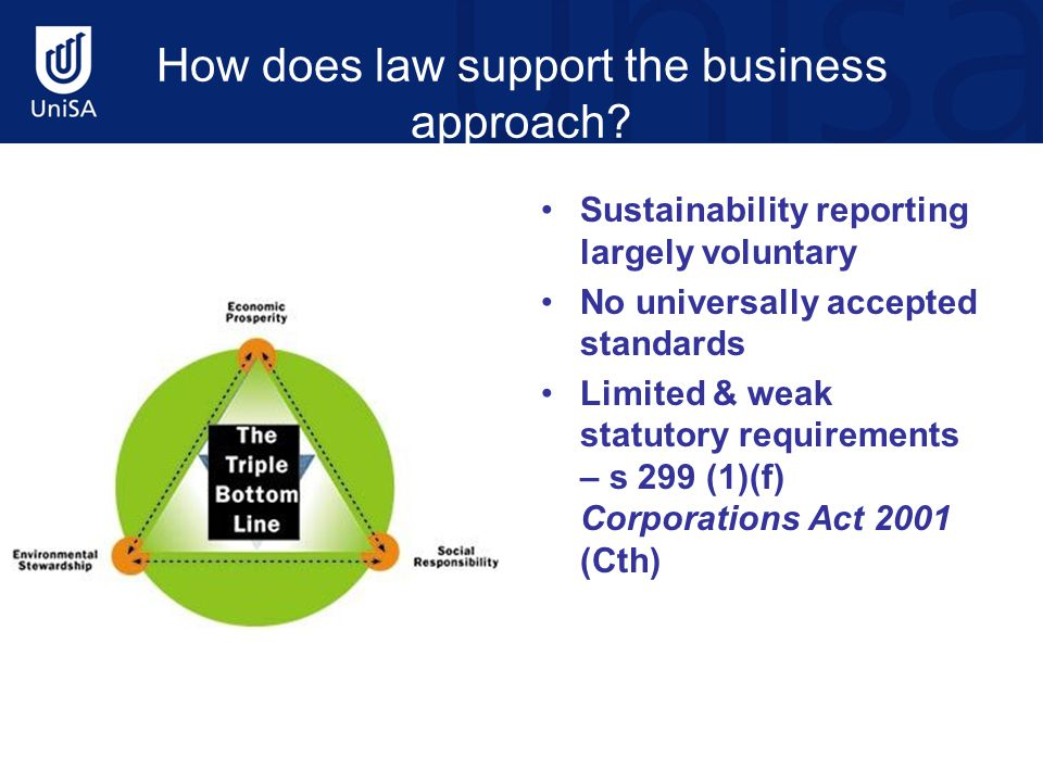 How does law support the business approach? Sustainability reporting largely voluntary No universally accepted standards Limited & weak statutory requ
