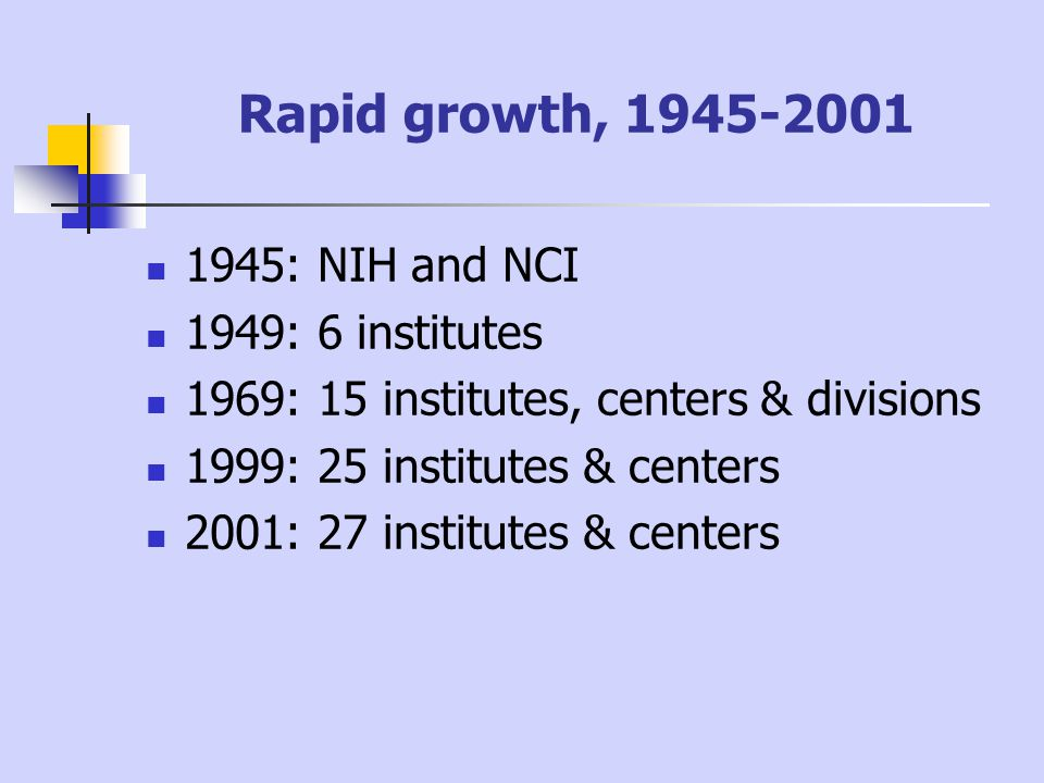 Rapid growth, 1945-2001 1945: NIH and NCI 1949: 6 institutes 1969: 15 institutes, centers & divisions 1999: 25 institutes & centers 2001: 27 institutes & centers