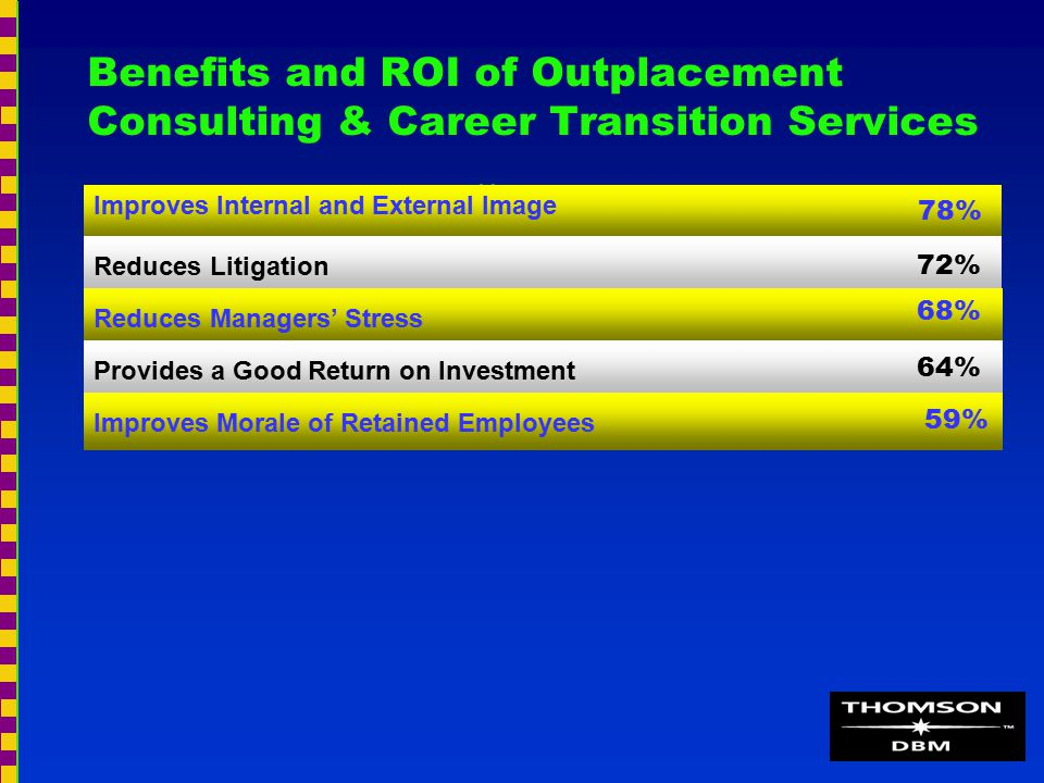 Benefits and ROI of Outplacement Consulting & Career Transition Services Insert Table 1, page 5 Improves Internal and External Image Reduces Managers' Stress Reduces Litigation Provides a Good Return on Investment 78% 64% 68% 72% Improves Morale of Retained Employees 59%