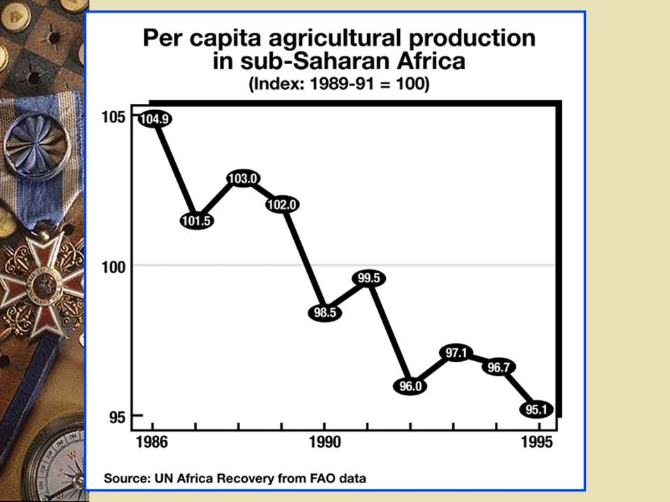 AFRICA'S ECONOMIC CONDITIONS: IMPLICATIONS FOR ADPED'S MISSION Presented At The ADPED's Meeting of March 8, 2003