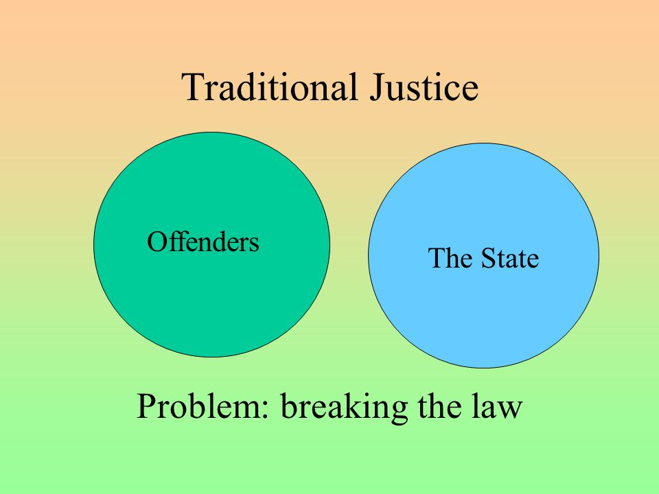 Traditional Justice Offenders The State Problem: breaking the law