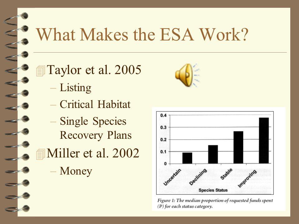 Recent Evaluations of Recovery Plans (Boersma et al.