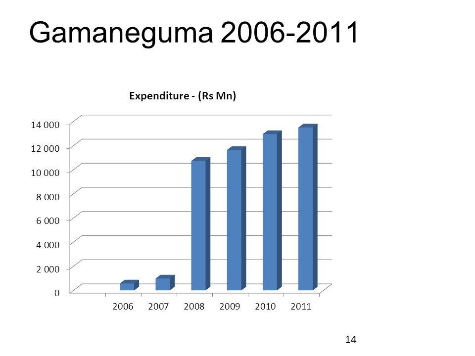 Gamaneguma 2006-2011 14