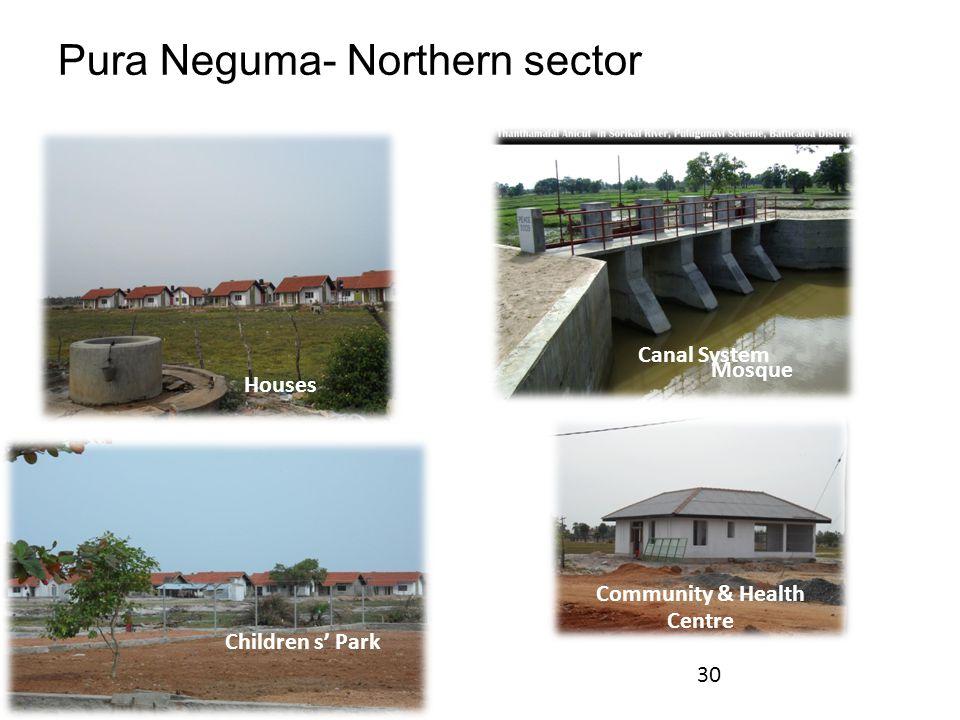 Pura Neguma- Northern sector 30 Mosque Houses Community & Health Centre Children s' Park Canal System