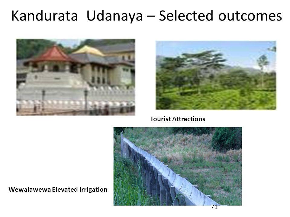 Kandurata Udanaya – Selected outcomes Tourist Attractions Wewalawewa Elevated Irrigation 71