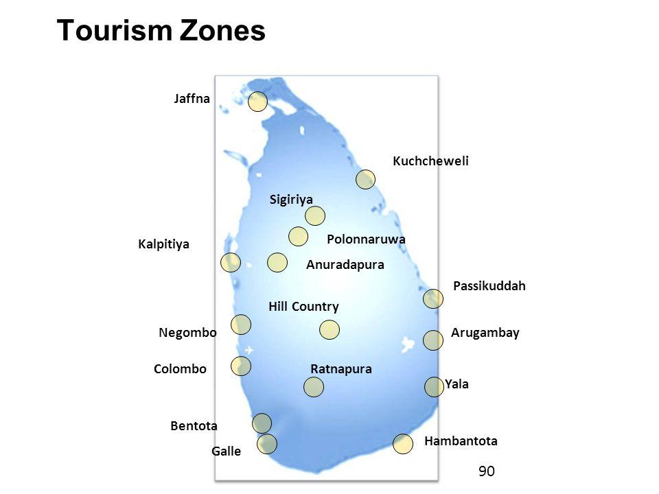 Tourism Zones Jaffna Kalpitiya Colombo Sigiriya Hill Country Kuchcheweli Passikuddah Arugambay Bentota Hambantota Negombo Anuradapura Polonnaruwa Yala Galle Ratnapura 90 Tourism Zones
