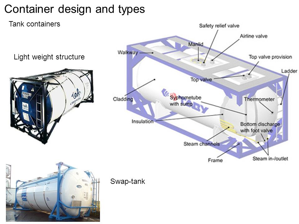 Container design and types Tank containers Light weight structure Swap-tank