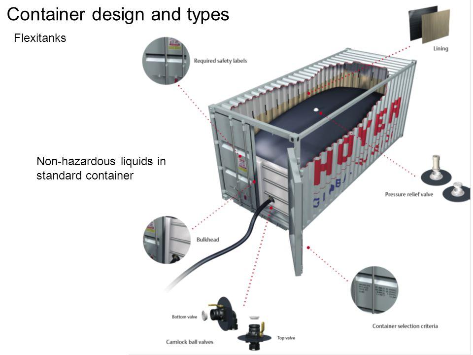 Container design and types Flexitanks Non-hazardous liquids in standard container