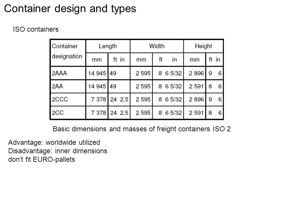 Container design and types ISO containers Basic dimensions and masses of freight containers ISO 2 Advantage: worldwide utilized Disadvantage: inner dimensions don't fit EURO-pallets