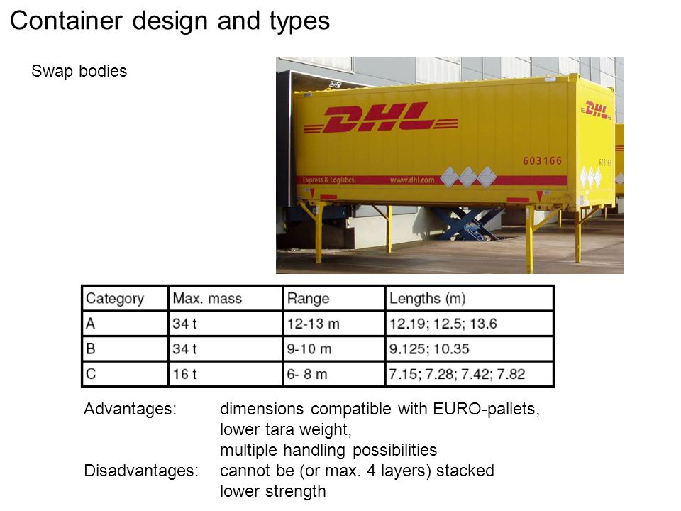 Container design and types Comparison of swap bodies and semi-trailers Swap bodies: - Multimodal - Low tara weight Semi trailers: - Monomodal - Greater inner height