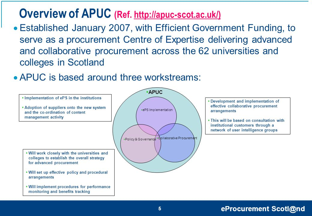 eProcurement Scotl@nd 6 What exactly will APUC do.