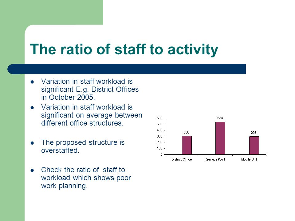The ratio of staff to activity Variation in staff workload is significant E.g.