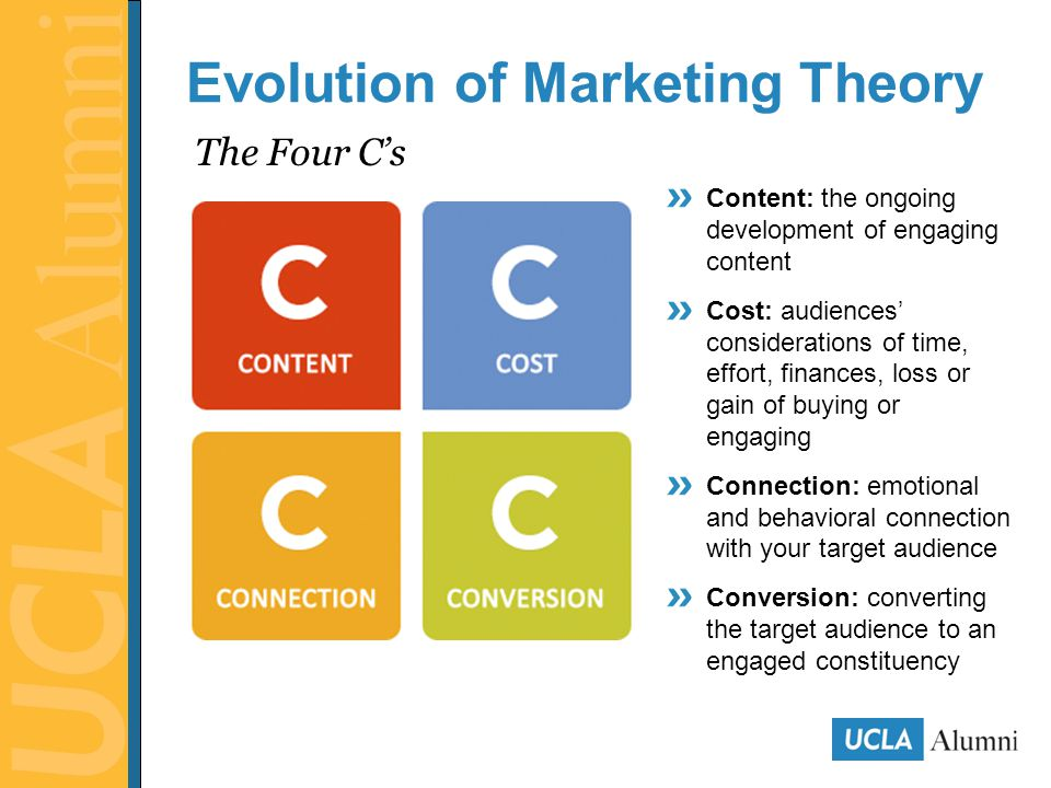 Evolution of Marketing Theory Content: the ongoing development of engaging content Cost: audiences' considerations of time, effort, finances, loss or gain of buying or engaging Connection: emotional and behavioral connection with your target audience Conversion: converting the target audience to an engaged constituency The Four C's