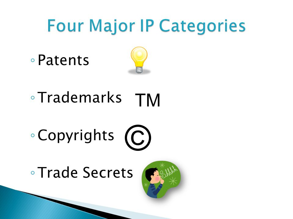 ◦ Patents ◦ Trademarks ◦ Copyrights ◦ Trade Secrets TM ©