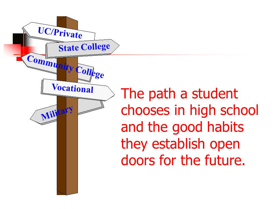 State College Vocational UC/Private Community College The path a student chooses in high school and the good habits they establish open doors for the future.