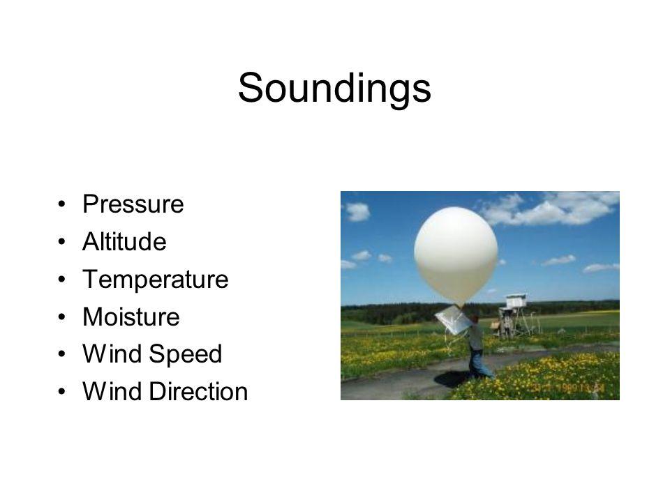 Soundings Pressure Altitude Temperature Moisture Wind Speed Wind Direction