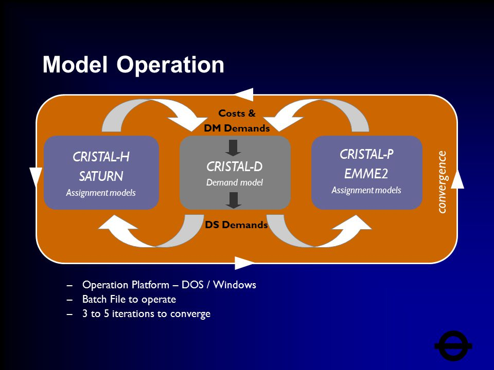 Model Operation –Operation Platform – DOS / Windows –Batch File to operate –3 to 5 iterations to converge CRISTAL-H SATURN Assignment models CRISTAL-P EMME2 Assignment models CRISTAL-D Demand model Costs & DM Demands DS Demands convergence
