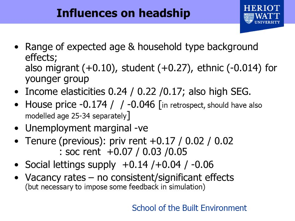 School of the Built Environment Influences on headship Range of expected age & household type background effects; also migrant (+0.10), student (+0.27), ethnic (-0.014) for younger group Income elasticities 0.24 / 0.22 /0.17; also high SEG.