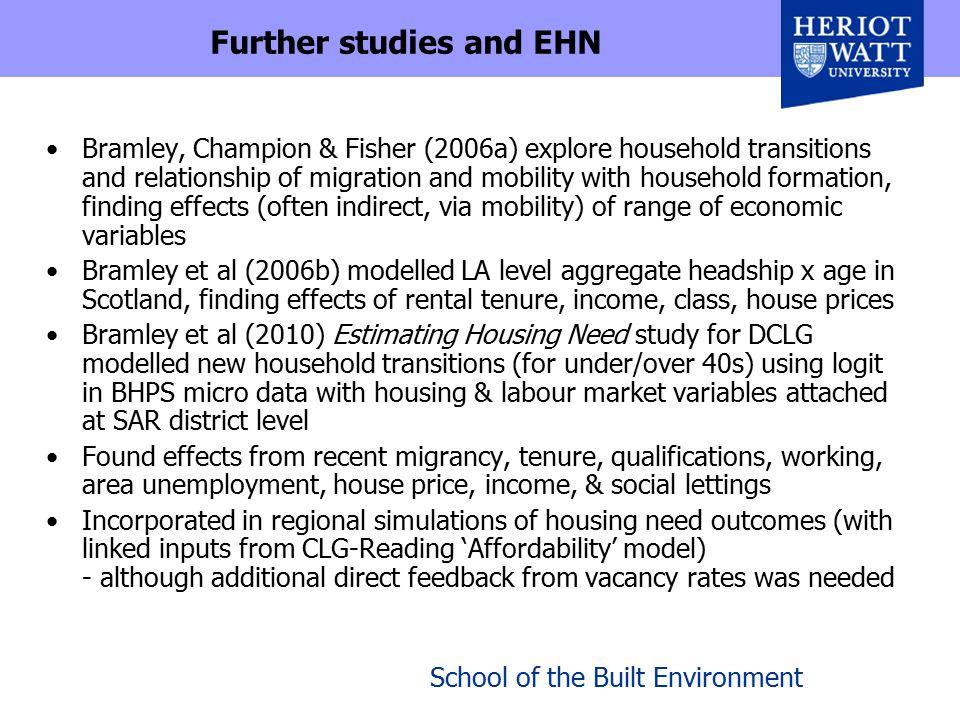 School of the Built Environment EHN Supply Scenarios