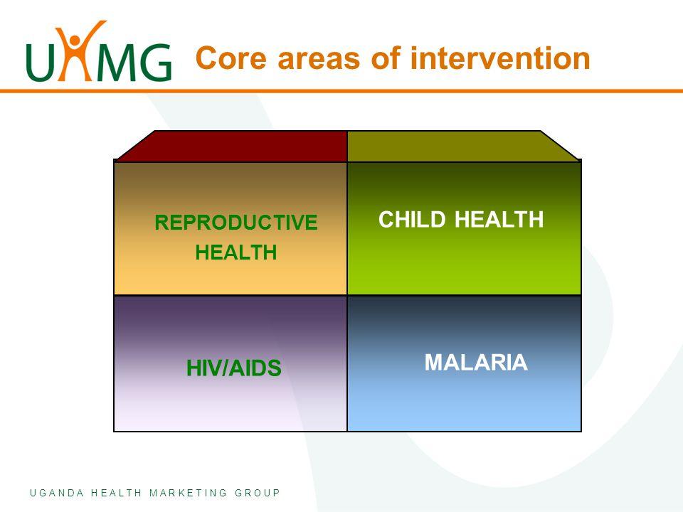 U G A N D A H E A L T H M A R K E T I N G G R O U P Core areas of intervention REPRODUCTIVE HEALTH CHILD HEALTH MALARIA HIV/AIDS