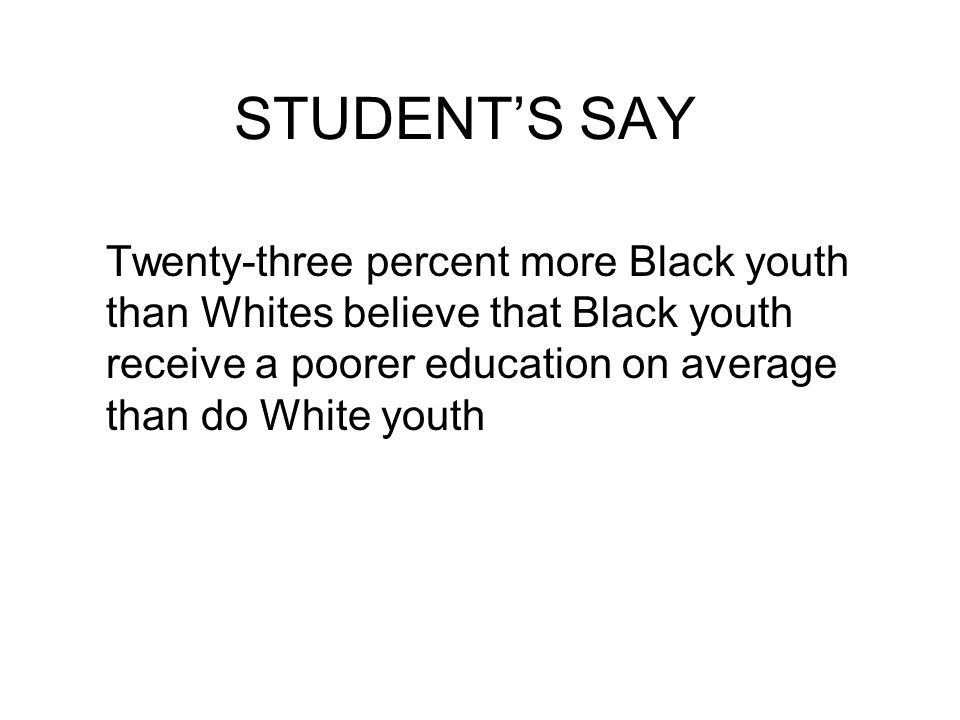 STUDENT'S SAY Twenty-three percent more Black youth than Whites believe that Black youth receive a poorer education on average than do White youth
