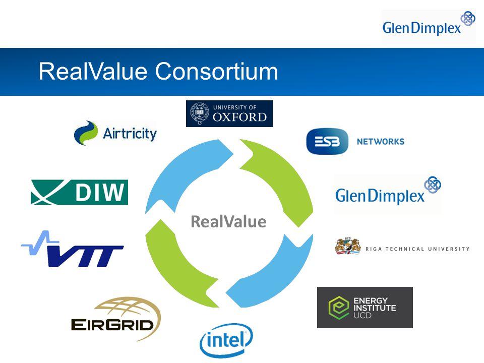RealValue Consortium RealValue