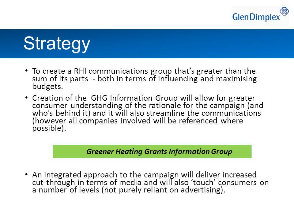 Microsite GHG Information Group Create News.