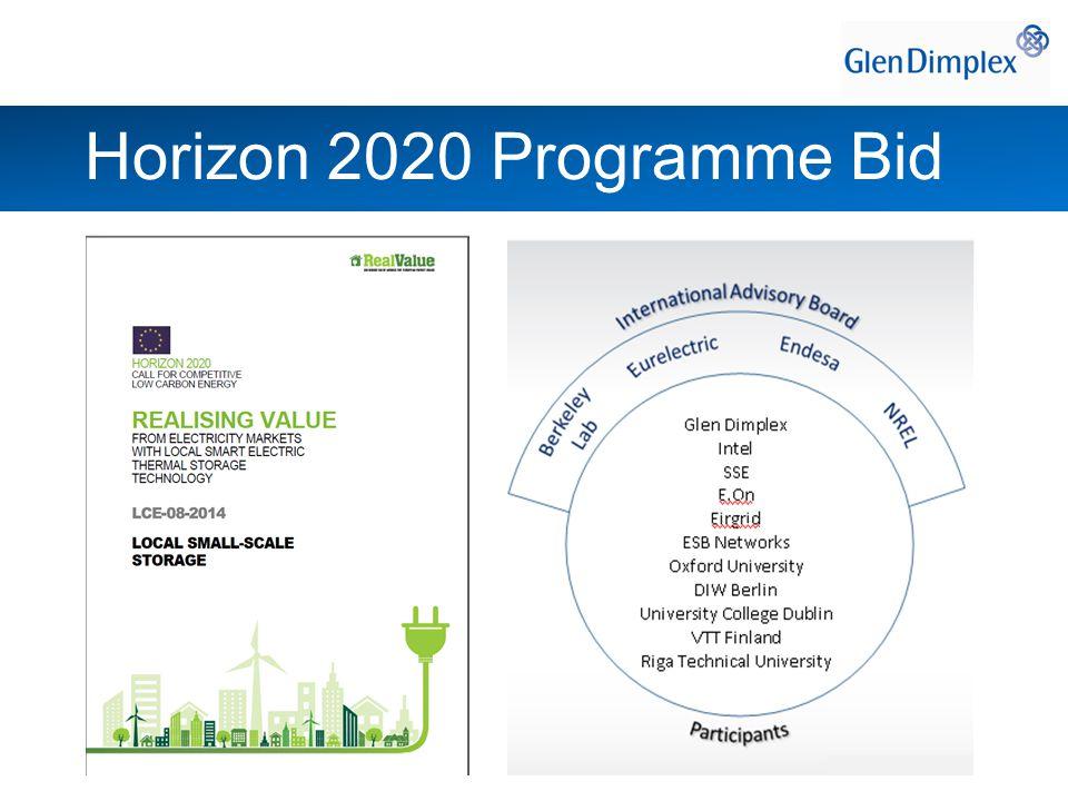 Horizon 2020 Programme Bid