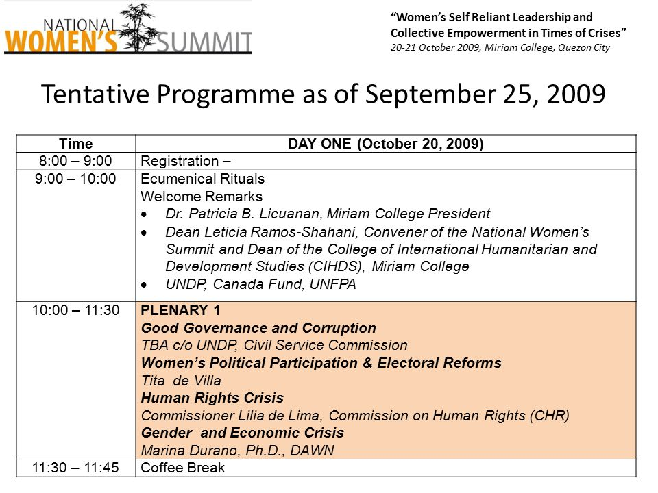 Women's Self Reliant Leadership and Collective Empowerment in Times of Crises 20-21 October 2009, Miriam College, Quezon City 11:30 – 1:00 PMPARALLEL SESSIONS (1)Governance & Corruption (2)Magna Carta of Women Part 1 (c/o PILIPINA, CEDAW WATCH) (3)What Women Want: Engendering the MDGs c/o UNIFEM and WAGI (4)Strategies to Address Violence Against Women (WAGI,WCC,PNP) 1:00 – 2:00LUNCH 2:00 – 3:30(5) Gender Economic Empowerment and Entrepreneurship (6) Best Practices in Gender Mainstreaming and Gender Budgeting Part 1 (c/o NCRFW) (7) Women and Labor (Formal/Informal) (8) Rural Women (9) Young Women as Transformative Leaders Part 1 (CEDAW Youth) 3:30 – 3:45Coffee Break 3:45 – 5:00(10) Young Women as Transformative Leaders Part 2 (11) Magna Carta of Women Part 2 (PILIPINA, CEDAW WATCH) (12) Gender, Media and ICTc/o CA Dept, WAGI (13) Women, Arts and Literature –Artists' Circle 5:00 – 6:00Networking Meetings / Exhibit Viewing 6:00 – 9:00Dinner Reception & Awarding of Eminent Women in Politics ( Justice Ines Luciano, Rep.