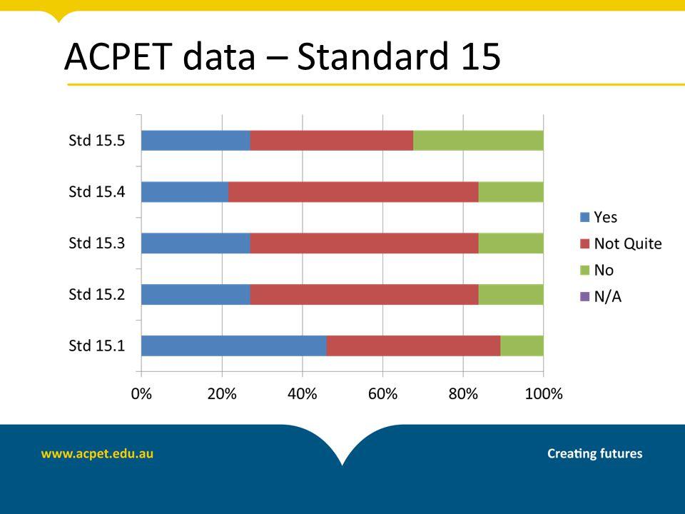 ACPET data – Standard 15