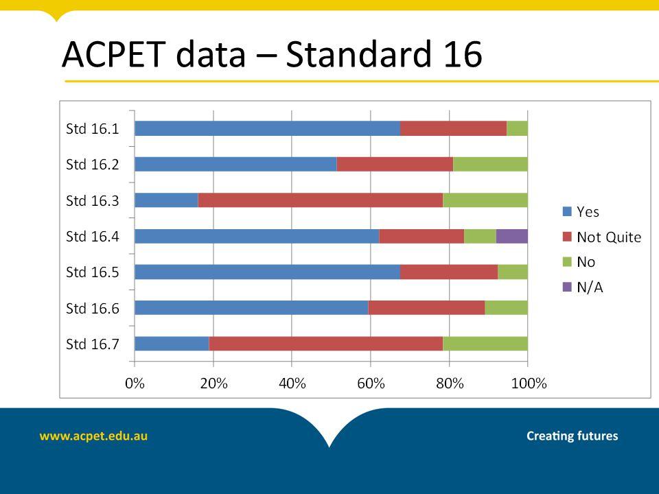 ACPET data – Standard 16