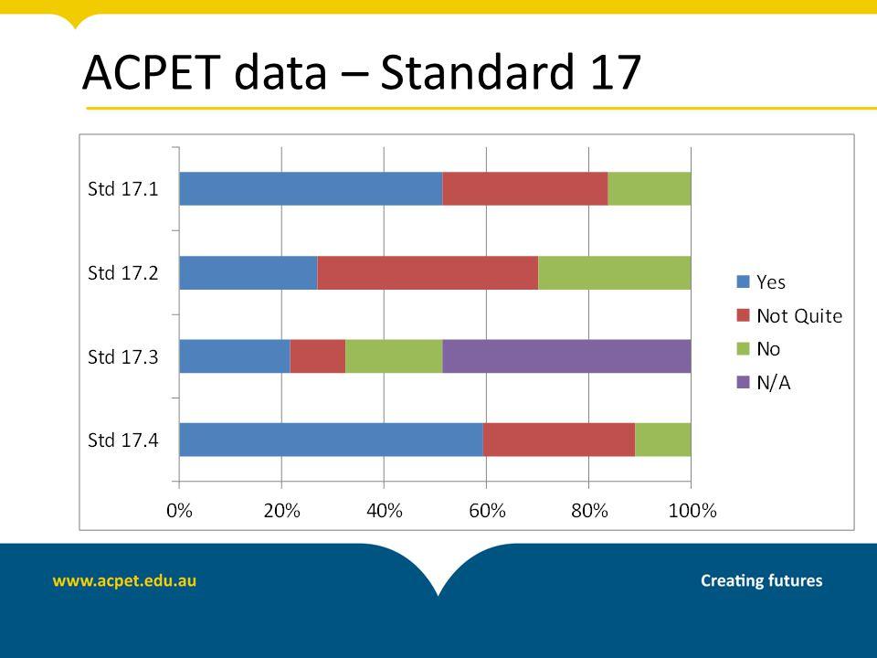 ACPET data – Standard 17