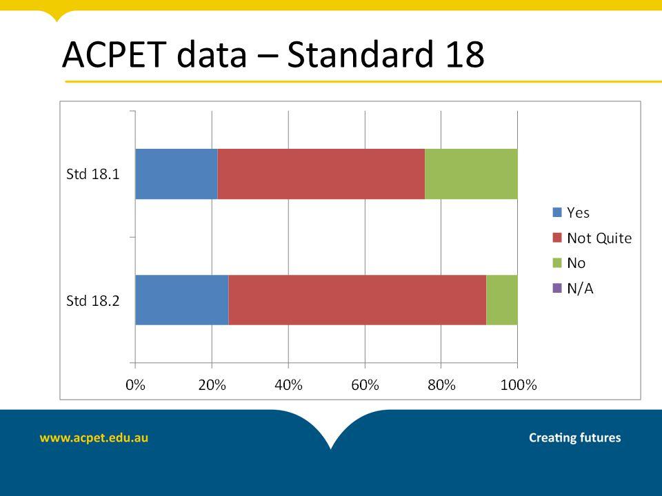 ACPET data – Standard 18
