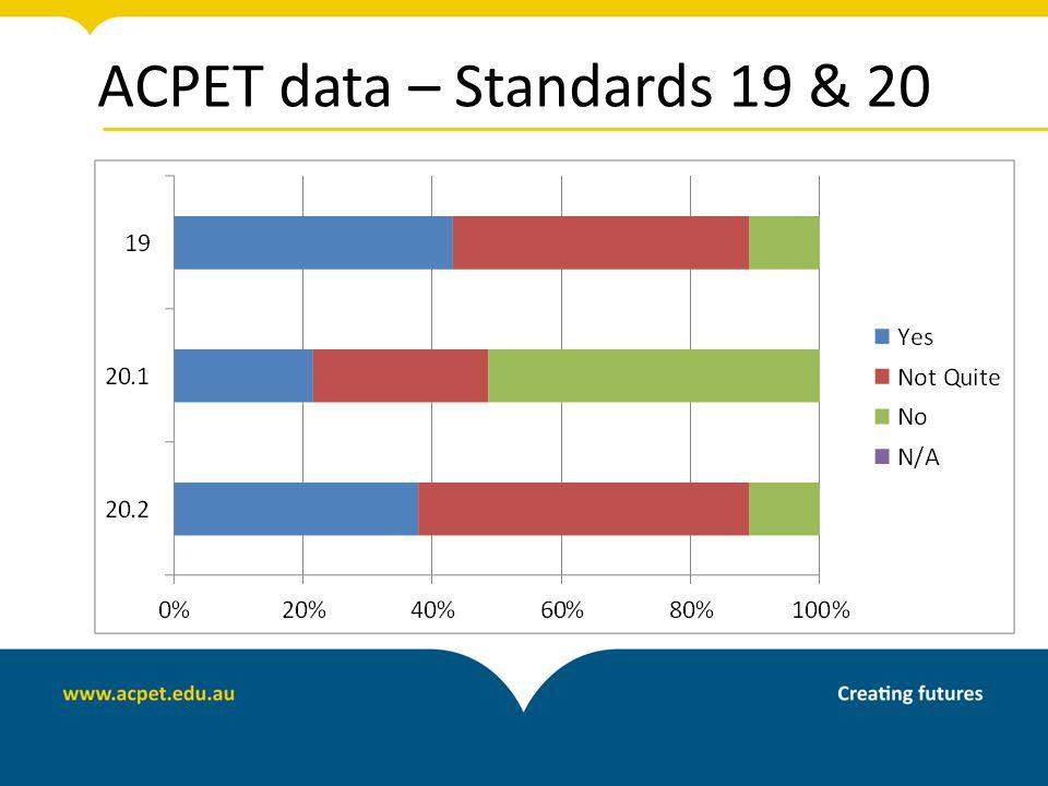 ACPET data – Standards 19 & 20