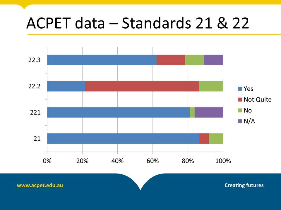 ACPET data – Standards 21 & 22