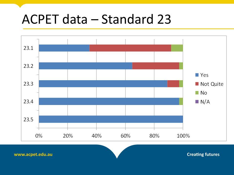 ACPET data – Standard 23