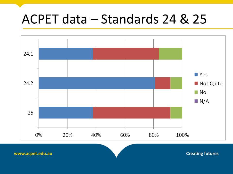 ACPET data – Standards 24 & 25
